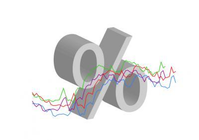 Aggodalmas az inflációs célok teljesítése