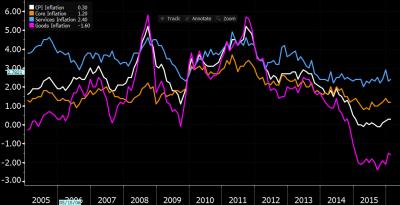 Nagy-Britanniában sem pörög az infláció